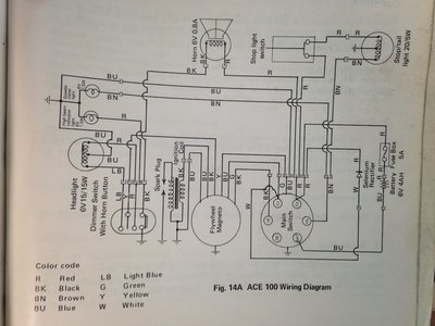 1968 ace 100 ignition wiring hodaka forum photo jpg