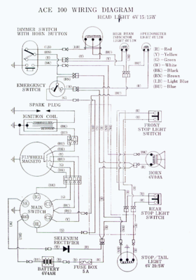 ace 100 wiring diagram png