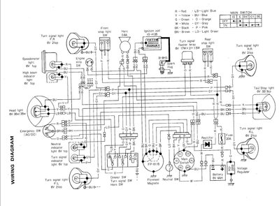 road toad wiring schematic jpg